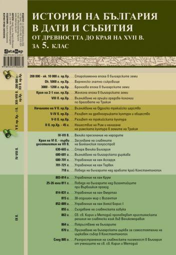 История на България в дати и събития от древността до края на XVII в.