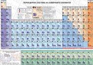 Периодична система на химичните елементи - А4
